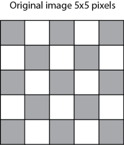 5x5 pixel grid